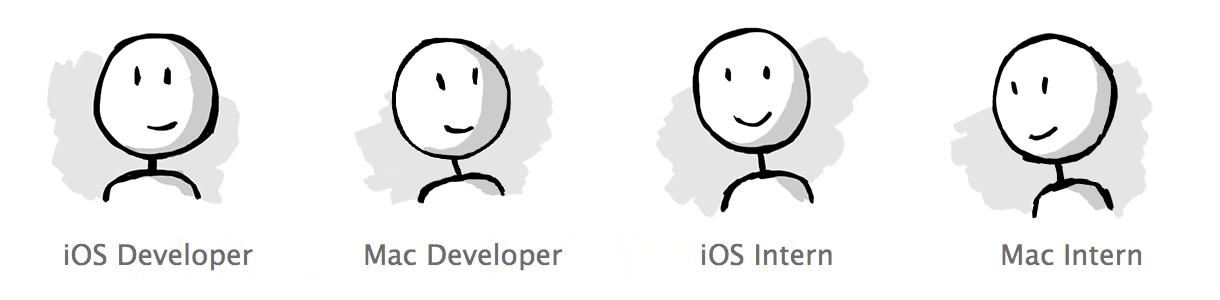 iOS Developer, Mac Developer, iOS Intern, and Mac Intern